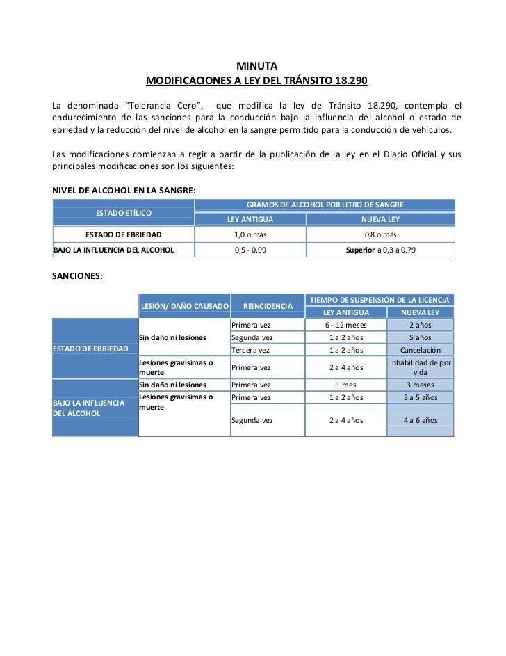 """MINUTA                       MODIFICACIONES A LEY DEL TRÁNSITO 18.290La denominada """"Tolerancia Cero"""", que modifica la ley ..."""