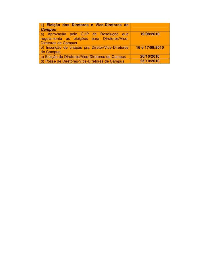 1) Eleição dos Diretores e Vice-Diretores de Campus a) Aprovação pelo CUP de Resolução que                19/08/2010 regul...