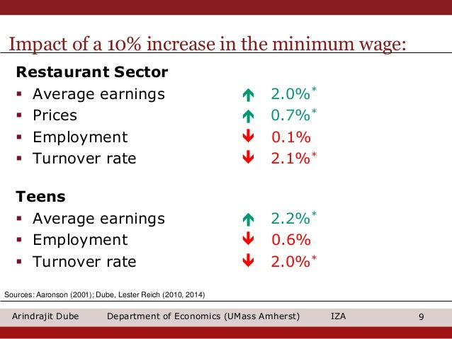 presentation minimum wage The concept of the minimum wage is not a foreign one, and since employers merely pay the agreed wage they are under no obligation to pay a living wage since we are in agreement that americans value the minimum wage, it is not too much to ask for a rise.