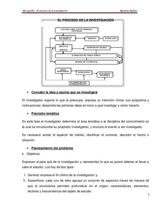 """Monografía: """"El proceso de la investigación""""  Agostina Agüero  EL PROCESO DE LA INVESTIGACIÓN   Concebir la idea o asunto..."""