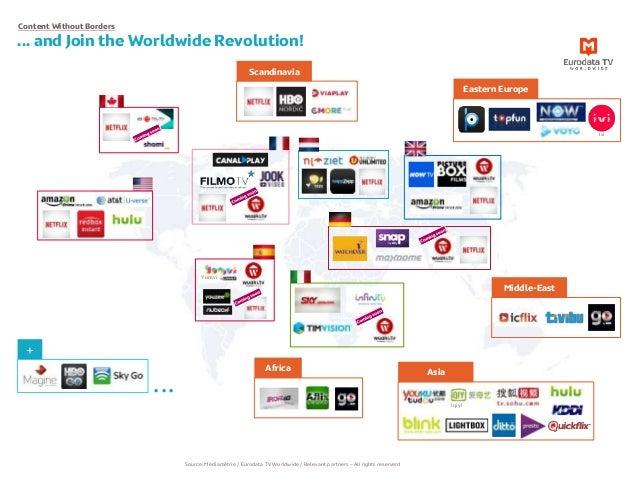Eurodata tv worldwide study