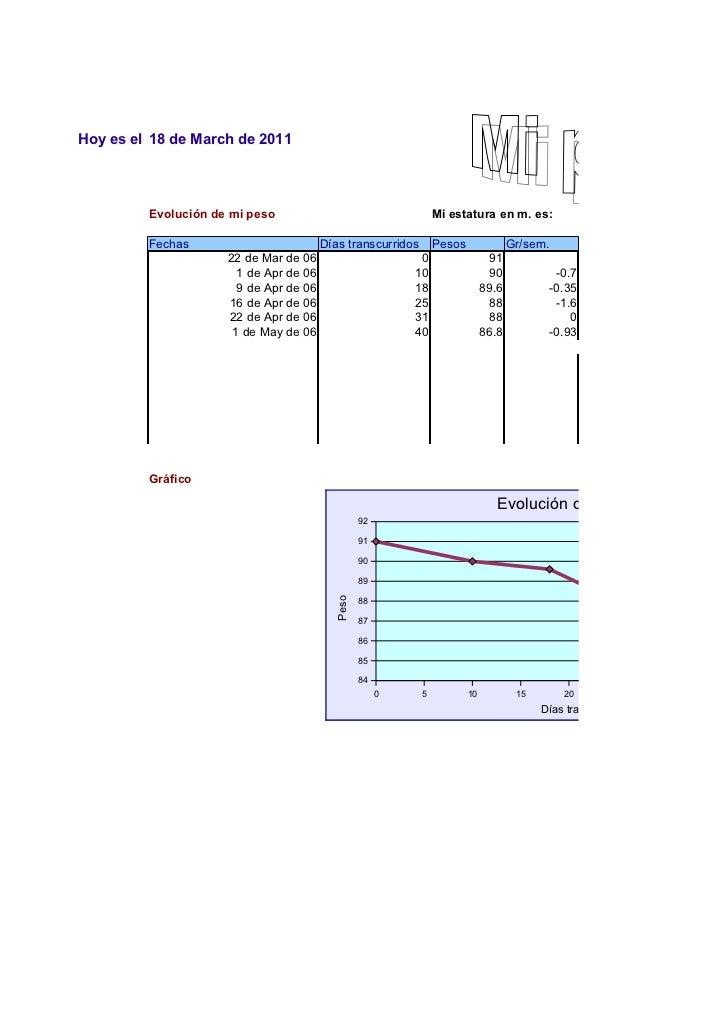 Hoy es el 18 de March de 2011         Evolución de mi peso                                    Mi estatura en m. es:       ...