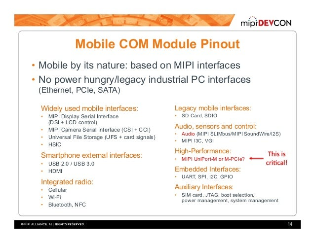 MIPI DevCon 2016: MIPI Beyond Mobile - An Industrial Computer-on-Modu…
