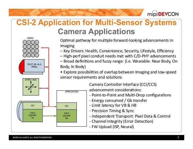 MIPI DevCon 2016: MIPI CSI-2 Application for Vision and Sensor Fusion…
