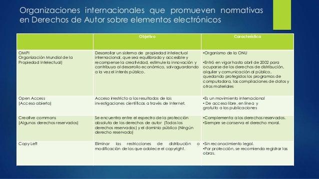 Organizaciones internacionales que promueven normativas  en Derechos de Autor sobre elementos electrónicos  Objetivo Carac...