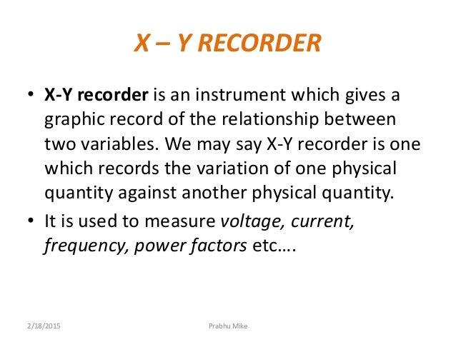 Measurement  U0026 Instrumentation Ppt