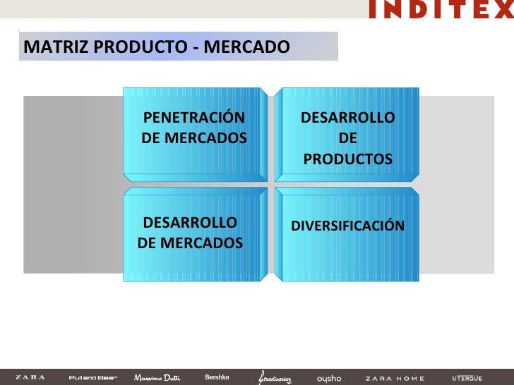 PENETRACIÓN DE MERCADOS DESARROLLO DE PRODUCTOS DESARROLLO DE MERCADOS DIVERSIFICACIÓN MATRIZ PRODUCTO - MERCADO