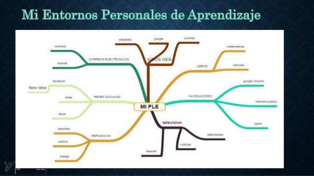Mi presentacion personal  Franco Francia Cortez