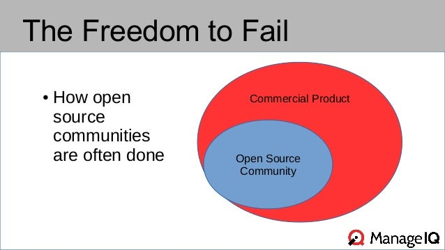 The Freedom to Fail  Commercial Product  Open Source  Community  ● How open  source  communities  are often done
