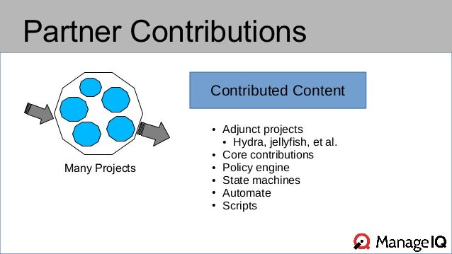 Partner Contributions  Many Projects  Contributed Content  ● Adjunct projects  ● Hydra, jellyfish, et al.  ● Core contribu...
