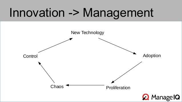 Innovation -> Management  New Technology  Adoption  Chaos Proliferation  Control