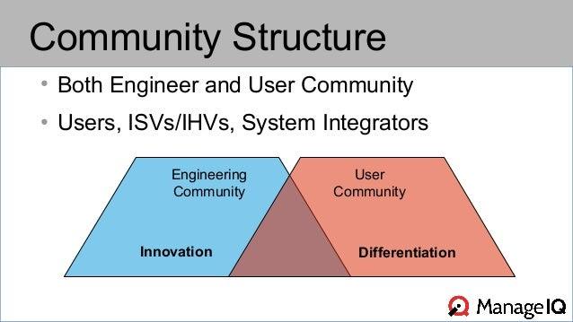 Community Structure  ● Both Engineer and User Community  ● Users, ISVs/IHVs, System Integrators  Engineering  Community  U...
