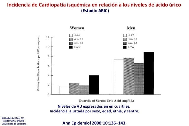 dieta per pazienti con acido urico alto medicamento para acido urico colchicina es bueno hacer ejercicio con acido urico rodilla