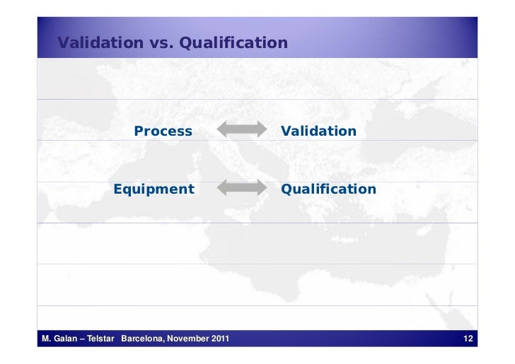 Validation vs. Qualification                     Process                  Validation                Equipment             ...