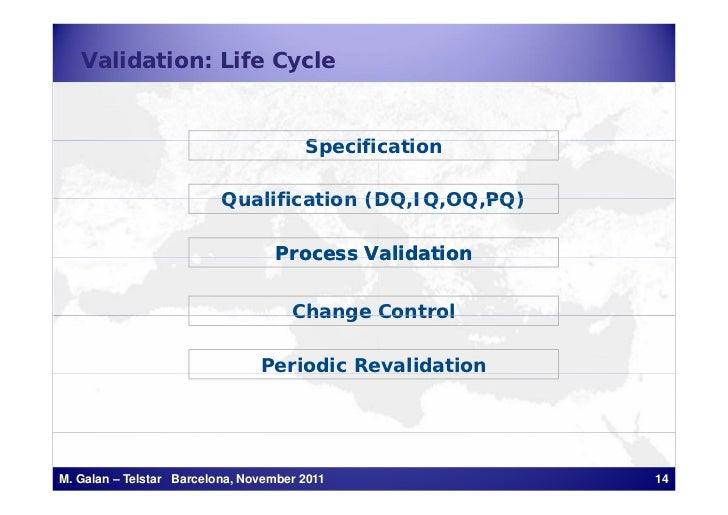 Validation: Life Cycle                                       Specification                                       S   ifi t...