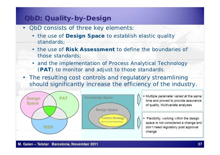 QbD: Quality-by-Design  • QbD consists of three key elements:       • the use of Design Space to establish elastic quality...
