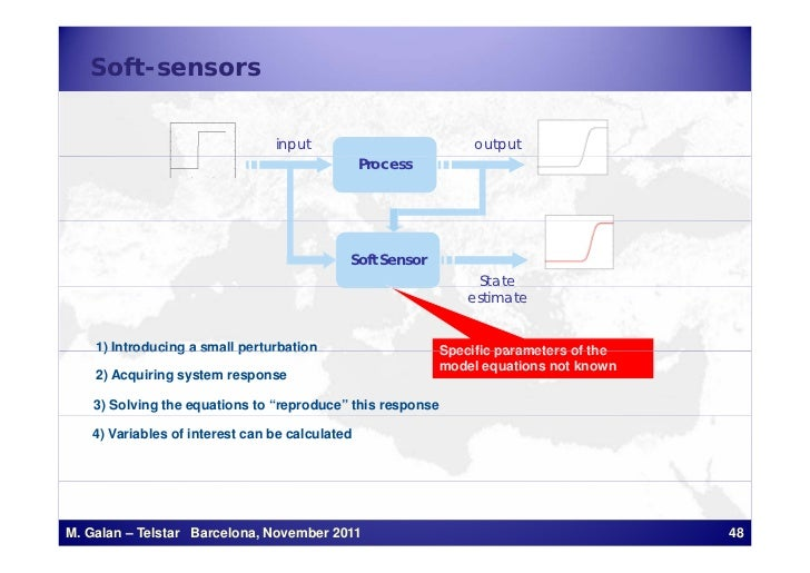 Soft-sensors                                input                          output                                         ...