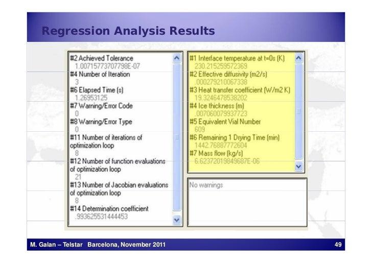 Regression Analysis ResultsM. Galan – Telstar Barcelona, November 2011   49