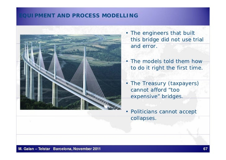 EQUIPMENT AND PROCESS MODELLING                                              • The engineers that built                   ...