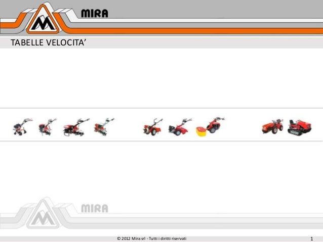 TABELLE VELOCITA'                    © 2012 Mira srl - Tutti i diritti riservati   1