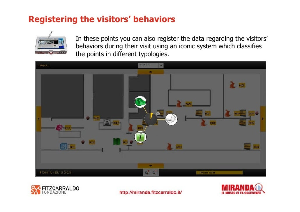 B - Training   The museum staff is trained and supported  step by step.         Methodology and observation survey        ...