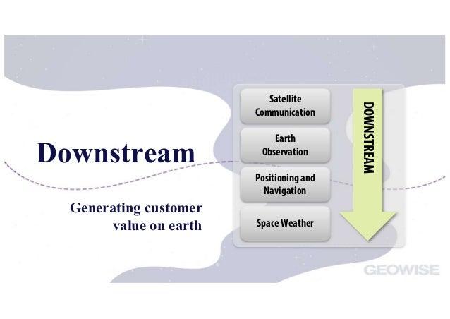 Miranda Saarentaus, ESA Business Applications program Slide 2