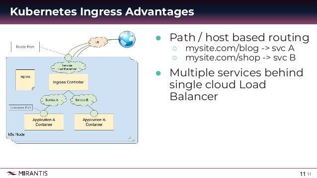11 ● Path / host based routing ○ mysite.com/blog -> svc A ○ mysite.com/shop -> svc B ● Multiple services behind single clo...