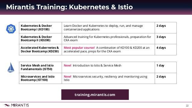 22 Mirantis Training: Kubernetes & Istio training.mirantis.com Kubernetes & Docker Bootcamp I (KD100) Learn Docker and Kub...