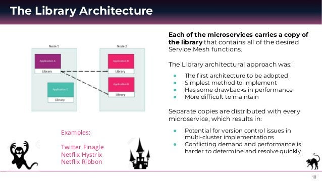 11 The Node Agent Architecture Examples: Linkerd/Conduit Consul The Node Agent architecture is easier to manage and mainta...