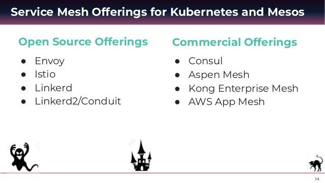 15 Open Source Service Meshes OPS-SMESH!
