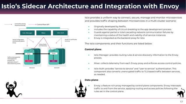 18 Linkerd 1.0 Node Agent/Sidecar Architecture In the per-host deployment model for Linkerd, one Linkerd instance is deplo...