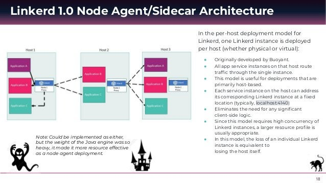 19 Linkerd2 / Conduit Sidecar Architecture Linkerd 2 transitioned to deploying a sidecar methodology that eliminates the s...