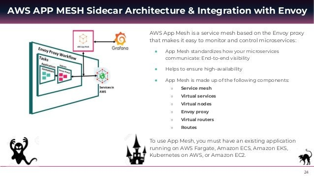 25 Comparing Service Mesh Features COMPS-SMESH!