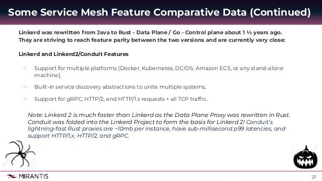 28 Linkerd 1 and Linkerd 2/Conduit Feature Comparison Linkerd 1.x (latest: 1.6.2.1) Linkerd 2.x (latest: 2.3) Theme Powerf...