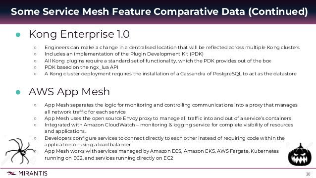31 Service Mesh Visualization SMESH-VIS!