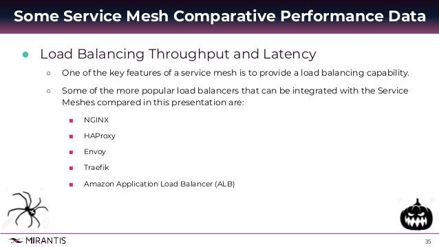 36 Load Balancer Requests-per-Second Performance Data Data found here: https://www.loggly.com/blog/benchmarking-5-popular-...