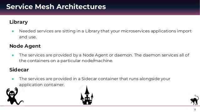 9 The Types of Service Mesh Architectures SMESH-ARCHS!