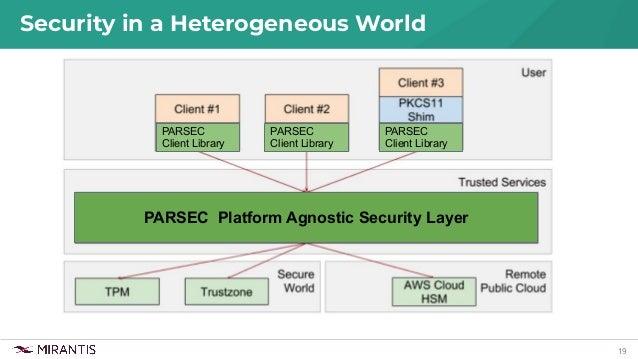 19 Security in a Heterogeneous World PARSEC Platform Agnostic Security Layer PARSEC Client Library PARSEC Client Library P...
