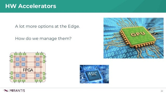 22 HW Accelerators A lot more options at the Edge. How do we manage them? FPGA ASIC