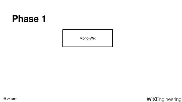 @aviranm Mono-Wix Phase 1