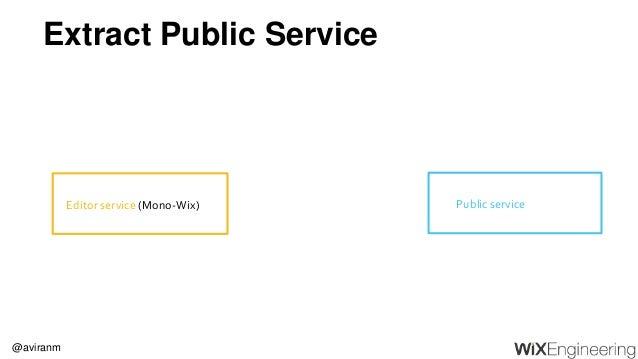@aviranm Extract Public Service Editor service (Mono-Wix) Public service