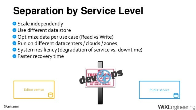 @aviranm Separation by Service Level Scale independently Use different data store Optimize data per use case (Read vs Writ...