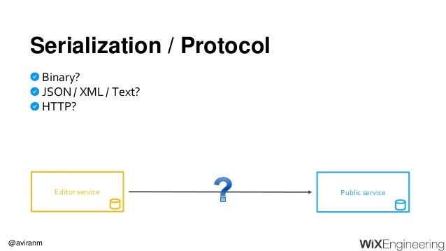 @aviranm Serialization / Protocol Binary? JSON / XML / Text? HTTP? Public serviceEditor service