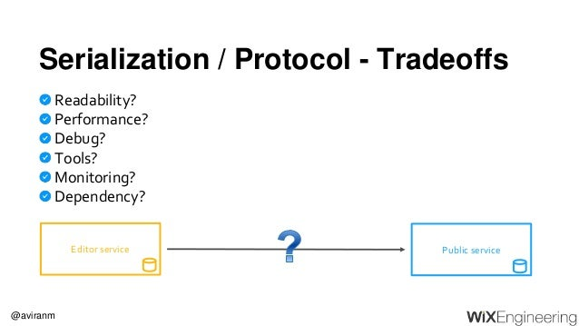 @aviranm Serialization / Protocol - Tradeoffs Readability? Performance? Debug? Tools? Monitoring? Dependency? Public servi...