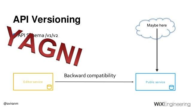 @aviranm API Versioning Public serviceEditor service Backward compatibility Maybe here API Schema /v1/v2