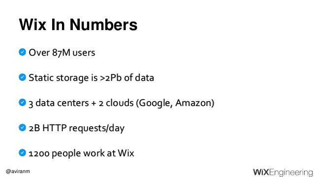 @aviranm Wix In Numbers Over 87M users Static storage is >2Pb of data 3 data centers + 2 clouds (Google, Amazon) 2B HTTP r...