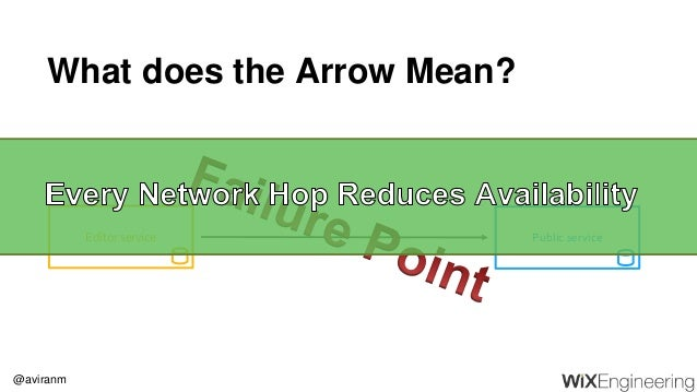 @aviranm What does the Arrow Mean? Public serviceEditor service