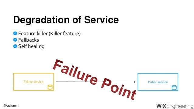 @aviranm Degradation of Service Public serviceEditor service Feature killer (Killer feature) Fallbacks Self healing