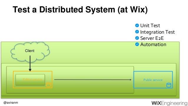 @aviranm Test a Distributed System (at Wix) Public serviceEditor service Unit Test Integration Test Server E2E Automation ...