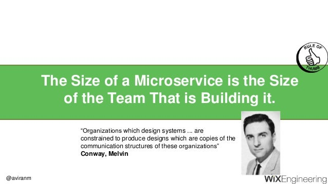 """@aviranm The Size of a Microservice is the Size of the Team That is Building it. """"Organizations which design systems ... a..."""